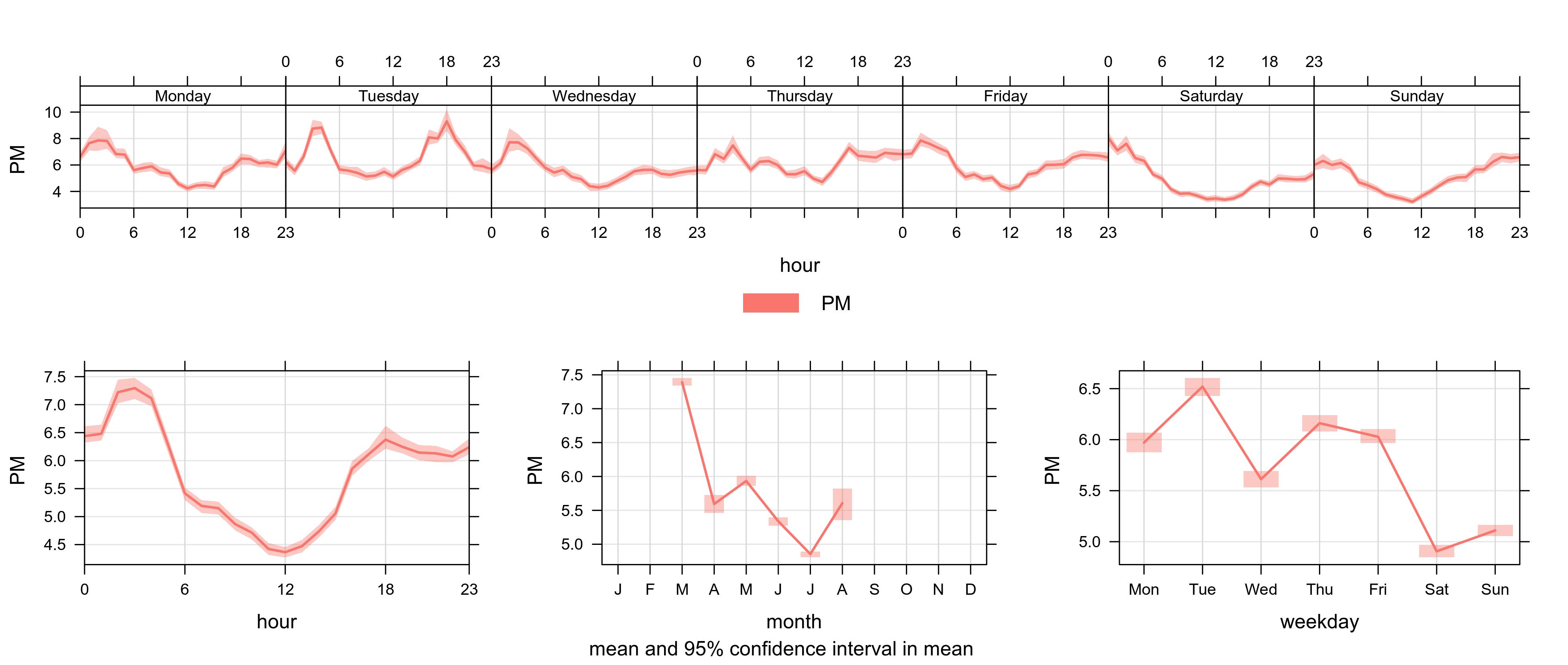Fig10_NXG_149_Tplot