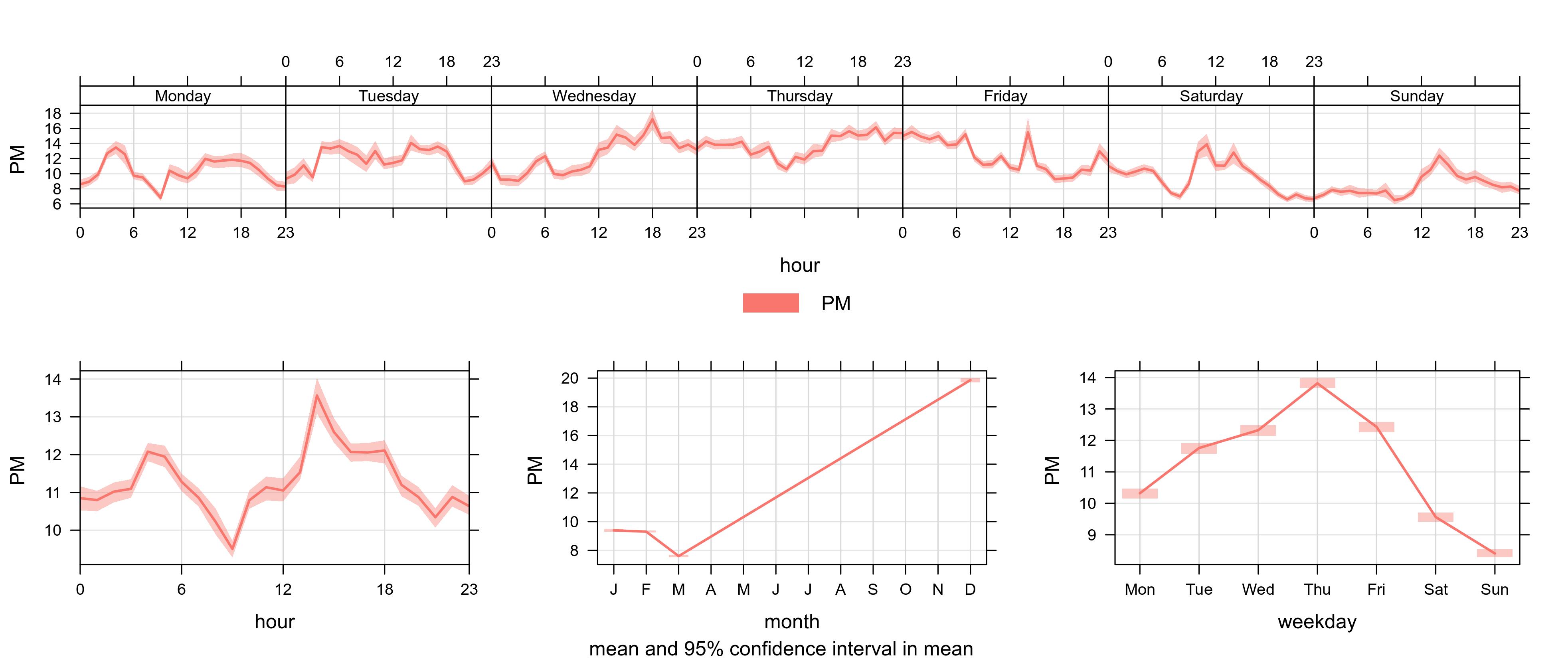 Fig5_OTM_136_Tplot