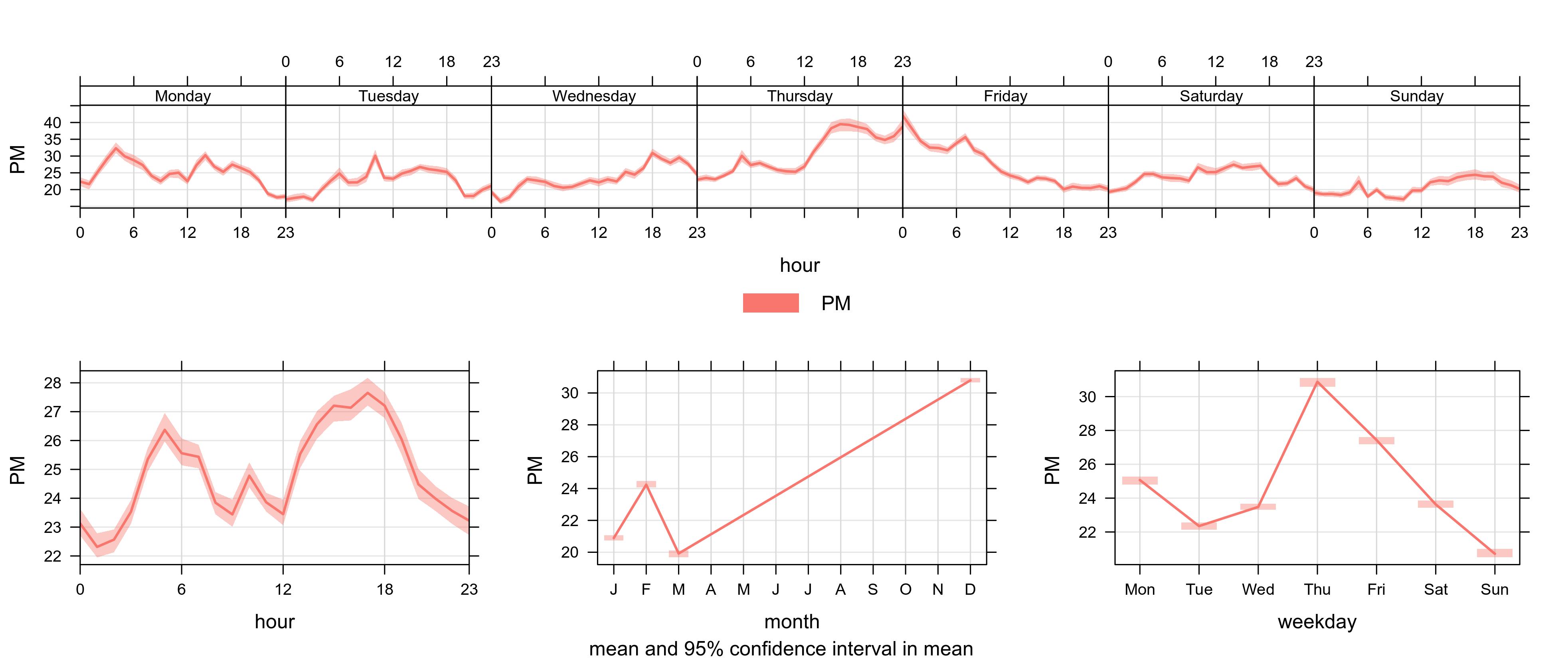Fig6_OTM_109_Tplot