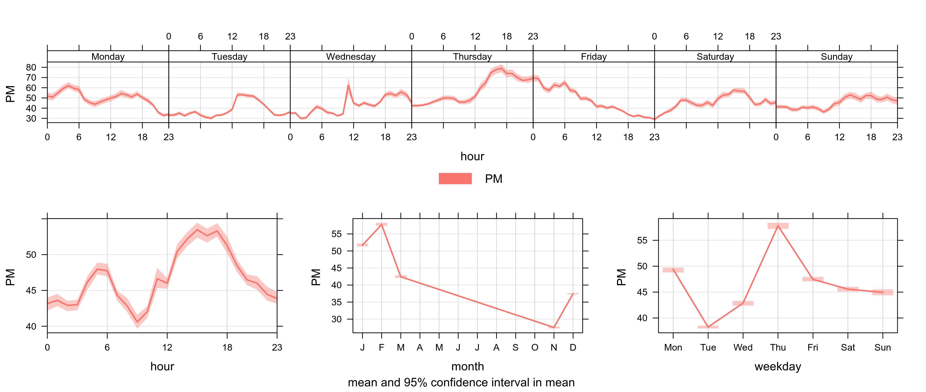 Fig8_NXG_108_Tplot