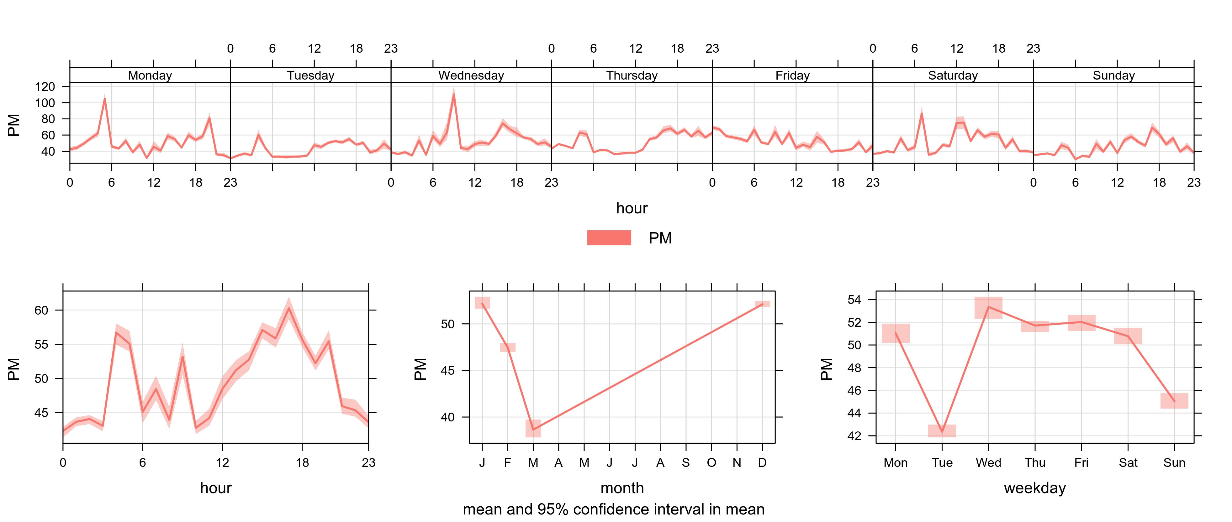 Fig9_NXG_123_Tplot